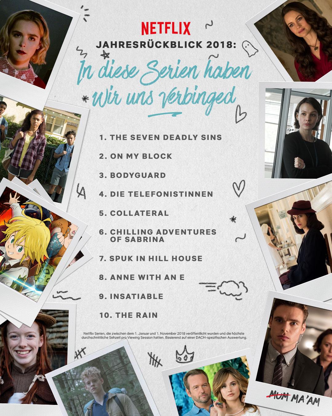 Netflix: Das sind die Lieblingsserien der Deutschen